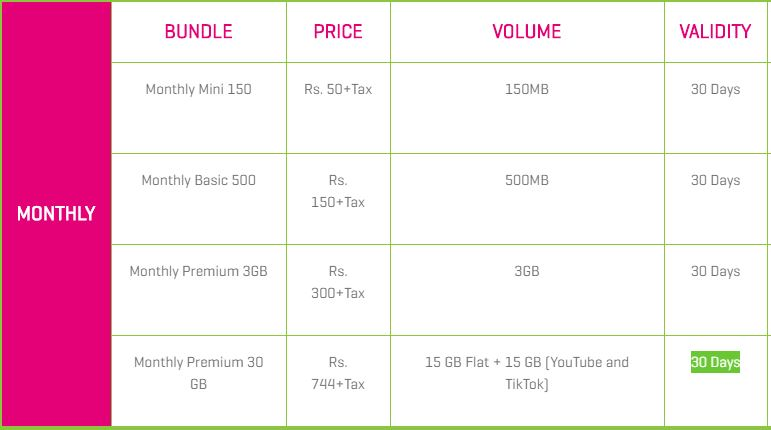 Zong Monthly Internet Package - Zong Net Packages