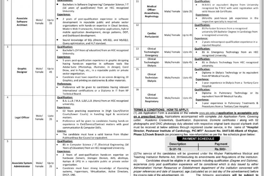 Peshawar Institute of Cardiology PIC Jobs 2021