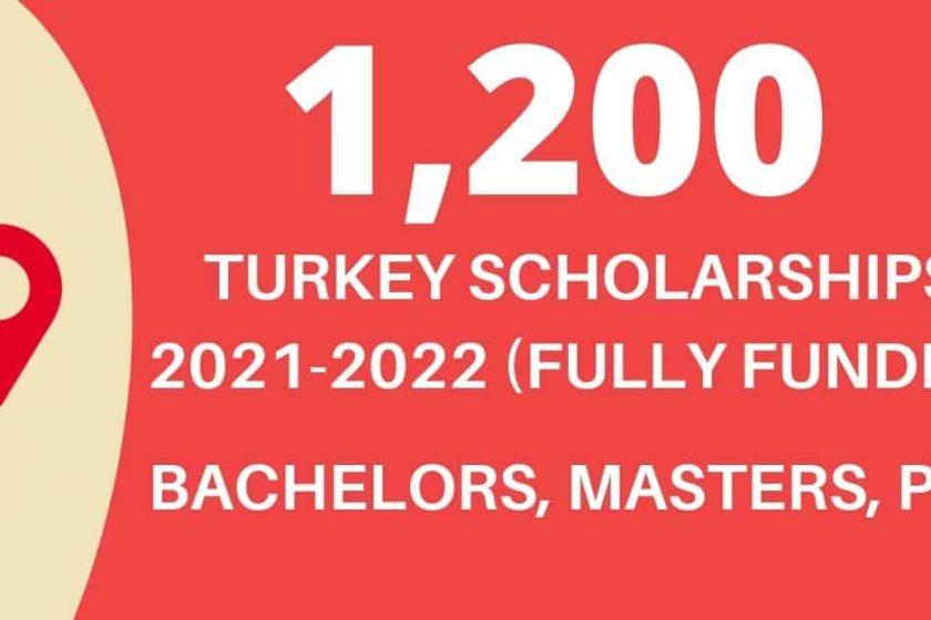 1,200 Scholarships in Turkey 2021-2022 | Fully Funded