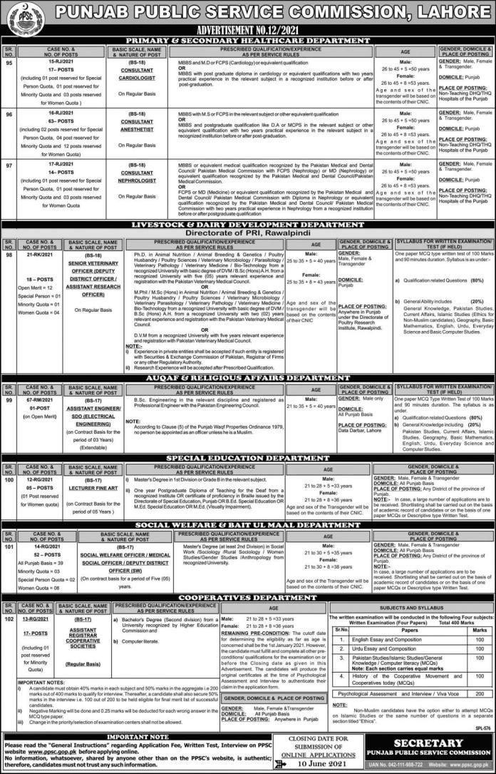 PPSC Jobs New Latest 2021
