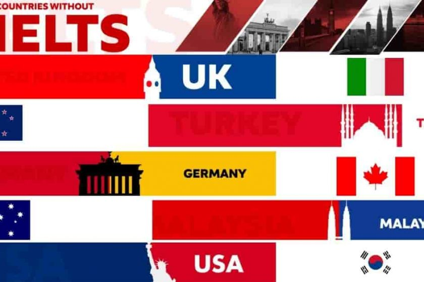 Best Countries to Study Without IELTS   Opportunities Corners