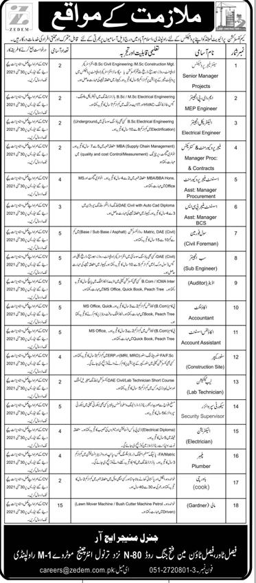 Construction Company Islamabad Jobs 2021
