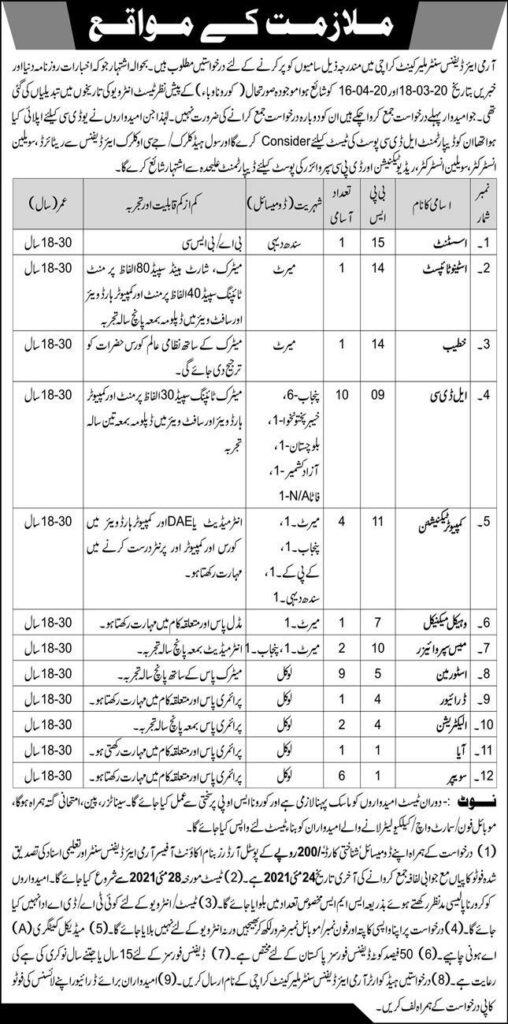 Pakistan Army Air Defense Center Karachi Jobs May 2021