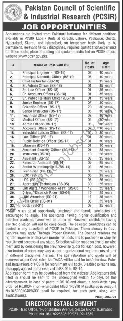 Pakistan Council Of Scientific Industries Research PCSIR Jobs May 2021