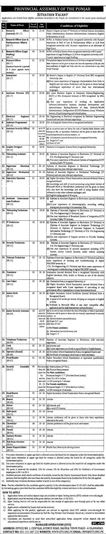 Punjab Assembly Jobs 2021