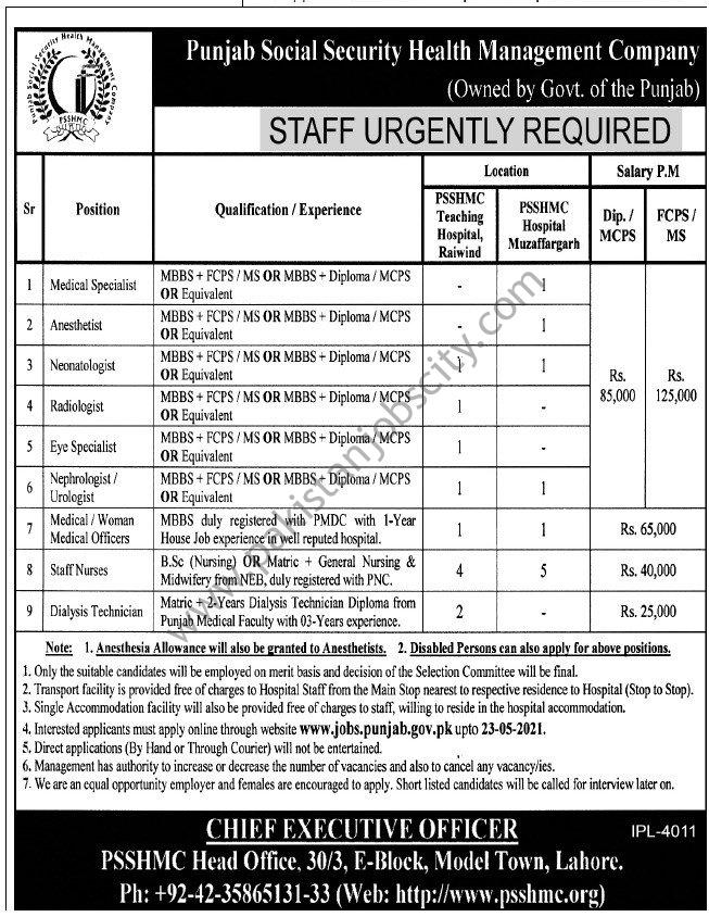 Punjab Social Security Health Management Company Jobs May 2021
