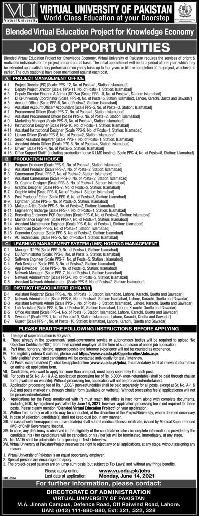 Virtual University of Pakistan VU Latest Jobs 2021