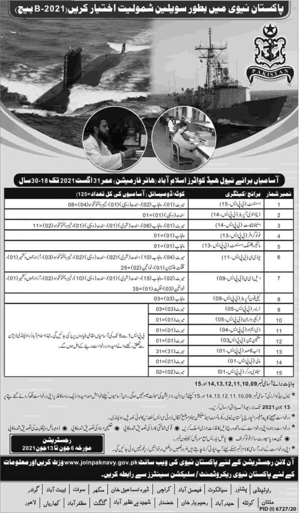 Pakistan Navy Jobs 2021 Civilian